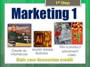 Walker Valley High School Marketing Classes